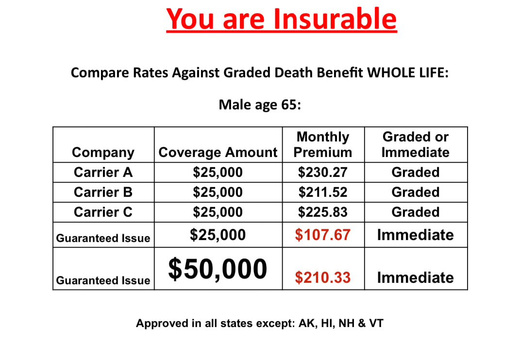 Critical Illness Insurance - Learn About Coverage for ...