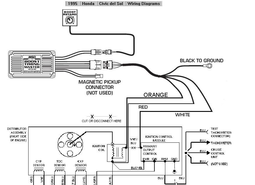 95 civic wiring diagram