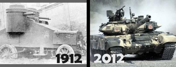 Πως άλλαξε ο κόσμος μέσα σε 100 χρόνια (9)
