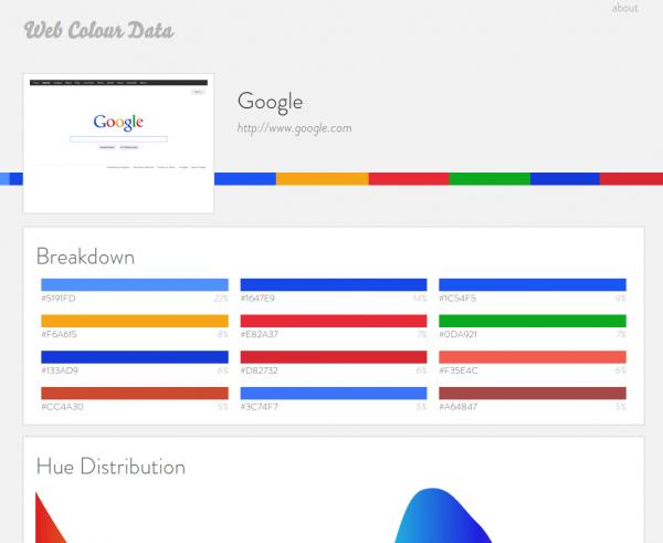 webcolourdata, para saber los colores utilizados por cualquier sitio web