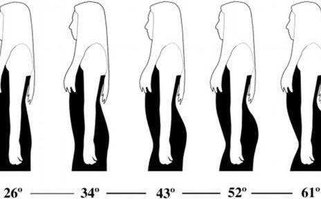 دراسة تؤكد انجذاب الرجال للمؤخرة الملتوية