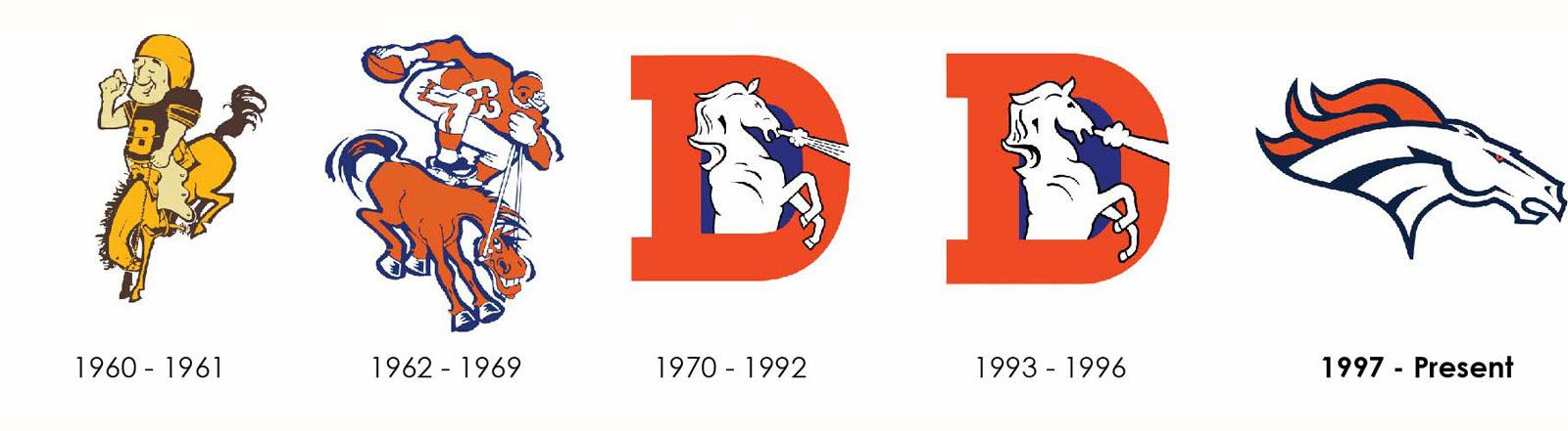 Denver Broncos Logo A Beginnerguide To The Denver Broncos Part 2