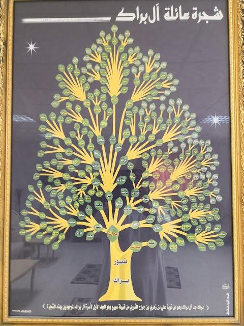 شجرة العرينات من سبيع