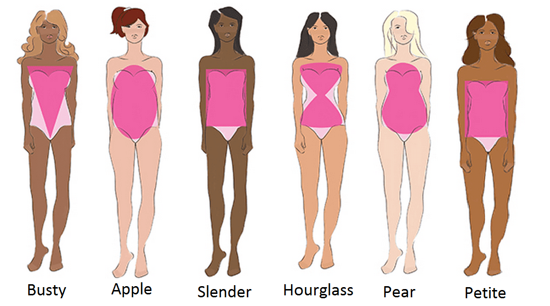 Pictures types different bodycon dress on body top