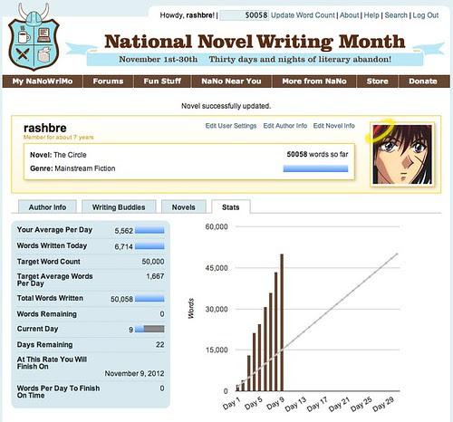 Nanowrimo 50058 words