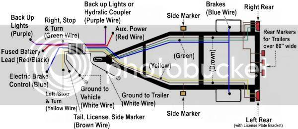 34 Coleman Pop Up Camper Wiring Diagram