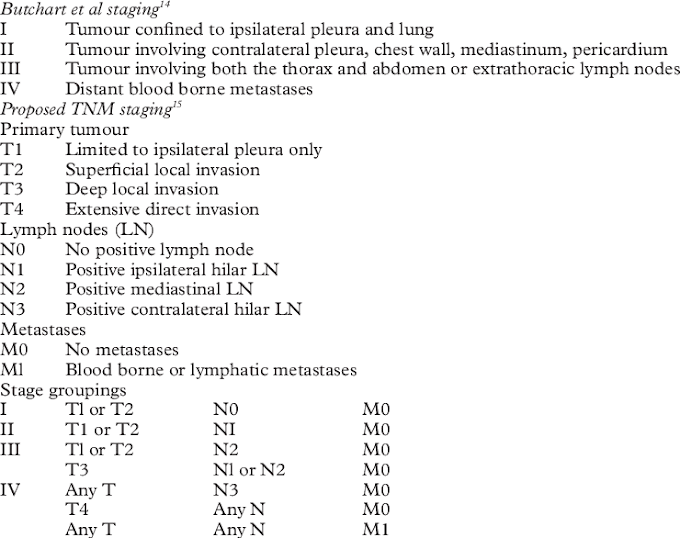 Mesothelioma Mnemonic