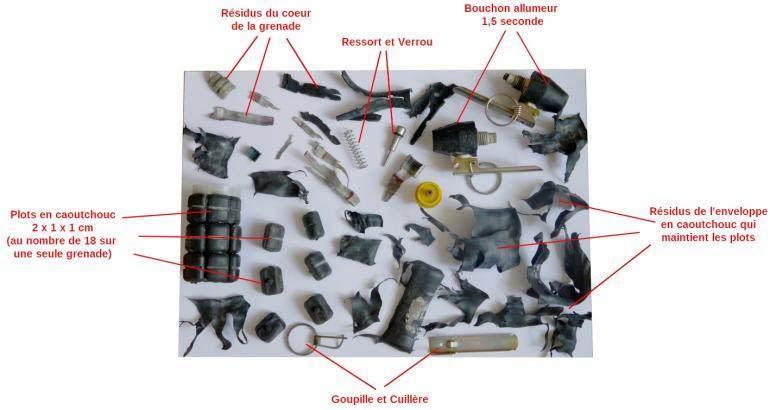 Débris de grenades de désencerclement collectés par des militants