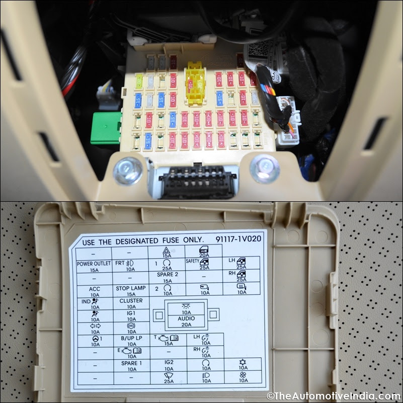 Hyundai I10 Fuse Box Location - Wiring Diagram