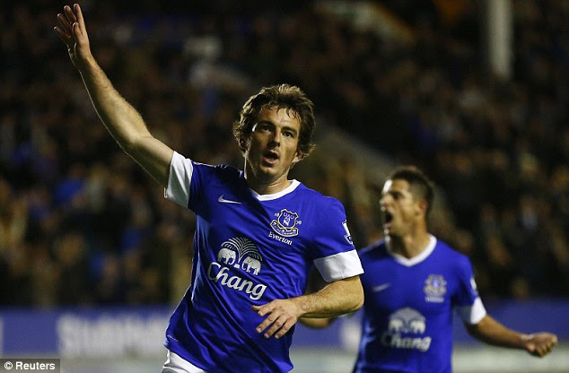Main man: David Moyes wants to bring reliable left-back Leighton Baines to Manchester United