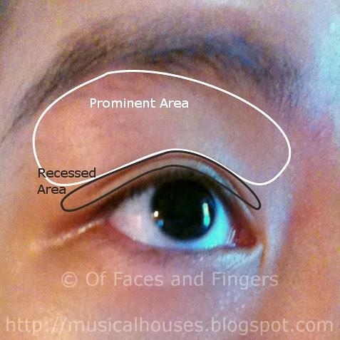asian eye diagram 1w
