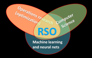 English: Reactive Search Optimization (RSO), a...