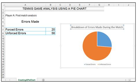pie chart  excel add rich data labels   chart