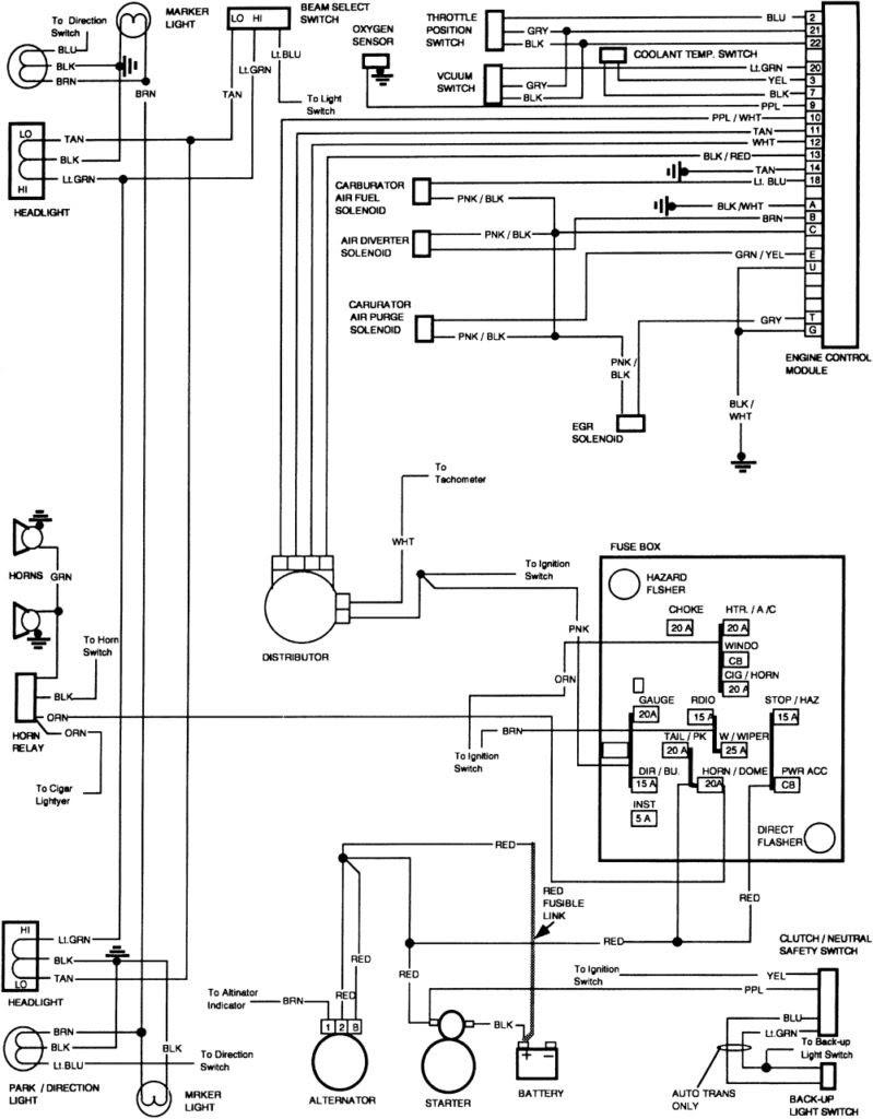 DIAGRAM] 82 K10 Ignition Wiring Diagram FULL Version HD Quality Wiring  Diagram - RITUALDIAGRAMS.POLITOPENDAYS.IT | Chevy 1976 K10 Starter Wiring Instruction |  | Diagram Database