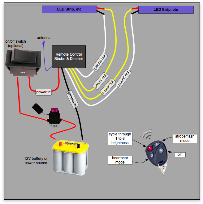 12 Volt Wiring Diagram For Lights Radio Wiring Diagram 2001 Jeep Xj Heaterrelaay Yenpancane Jeanjaures37 Fr