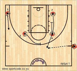 euroleague2010_11_playbook_olympiacos_sideout_01a