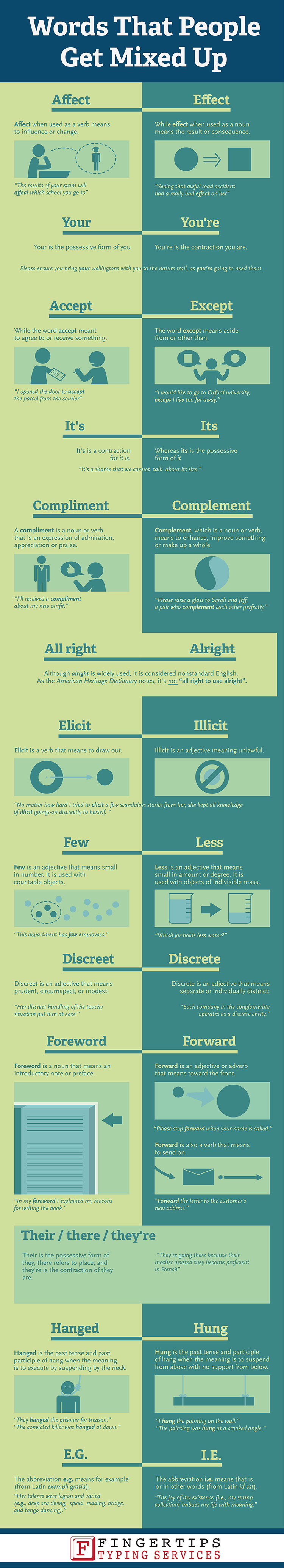Infographic: Words That People Get Mixed Up