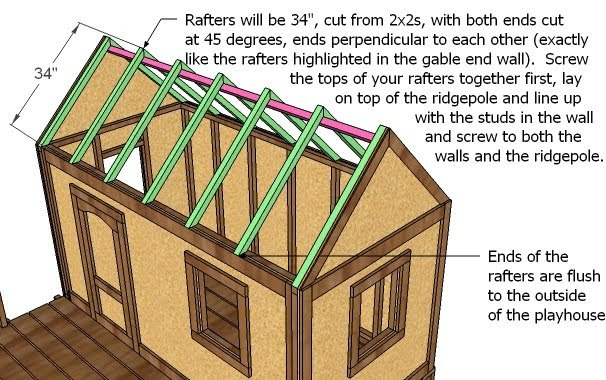 Do It Yourself Cabin Plans Diy Small Cabin Plans Dyi: Talen: Get Shed Roof Truss Design Do It Yourself