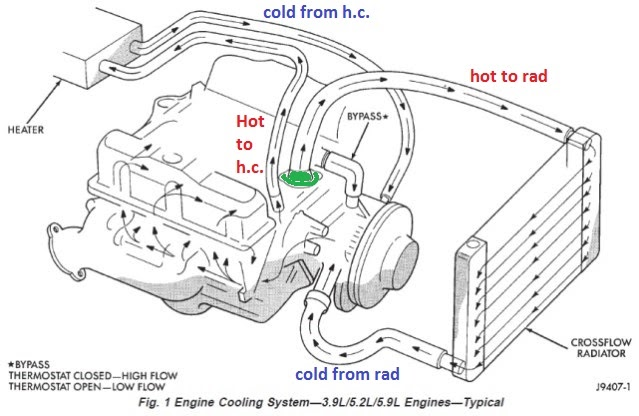 Wiring Diagram  33 2001 Dodge Durango Heater Hose Diagram