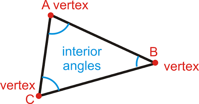 17 Luxury How Many Interior Angles Does A Polygon Have