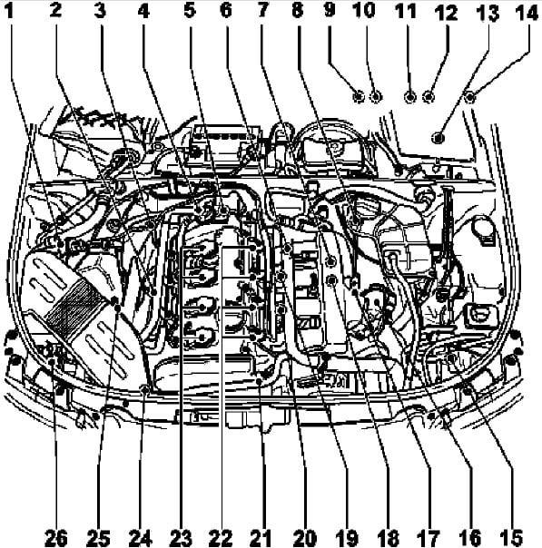 Audi Engine Diagram 2004 A4 1 8t Wiring Diagram Visual Visual Cfcarsnoleggio It