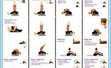 advanced yoga poses chart
