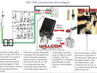 1984 Corvette Ignition Wiring Diagram