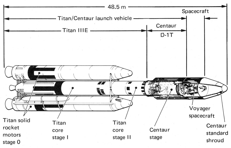 Rocket Diagram