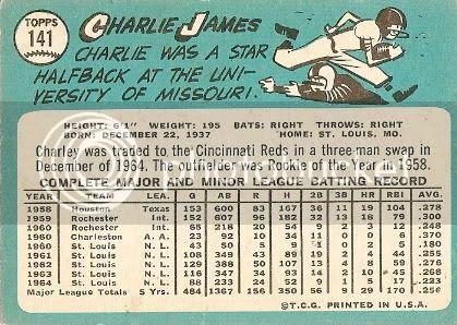 #141 Charlie James (back)