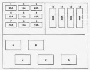 Buick Roadmaster (1994) - fuse box diagram - Auto Genius