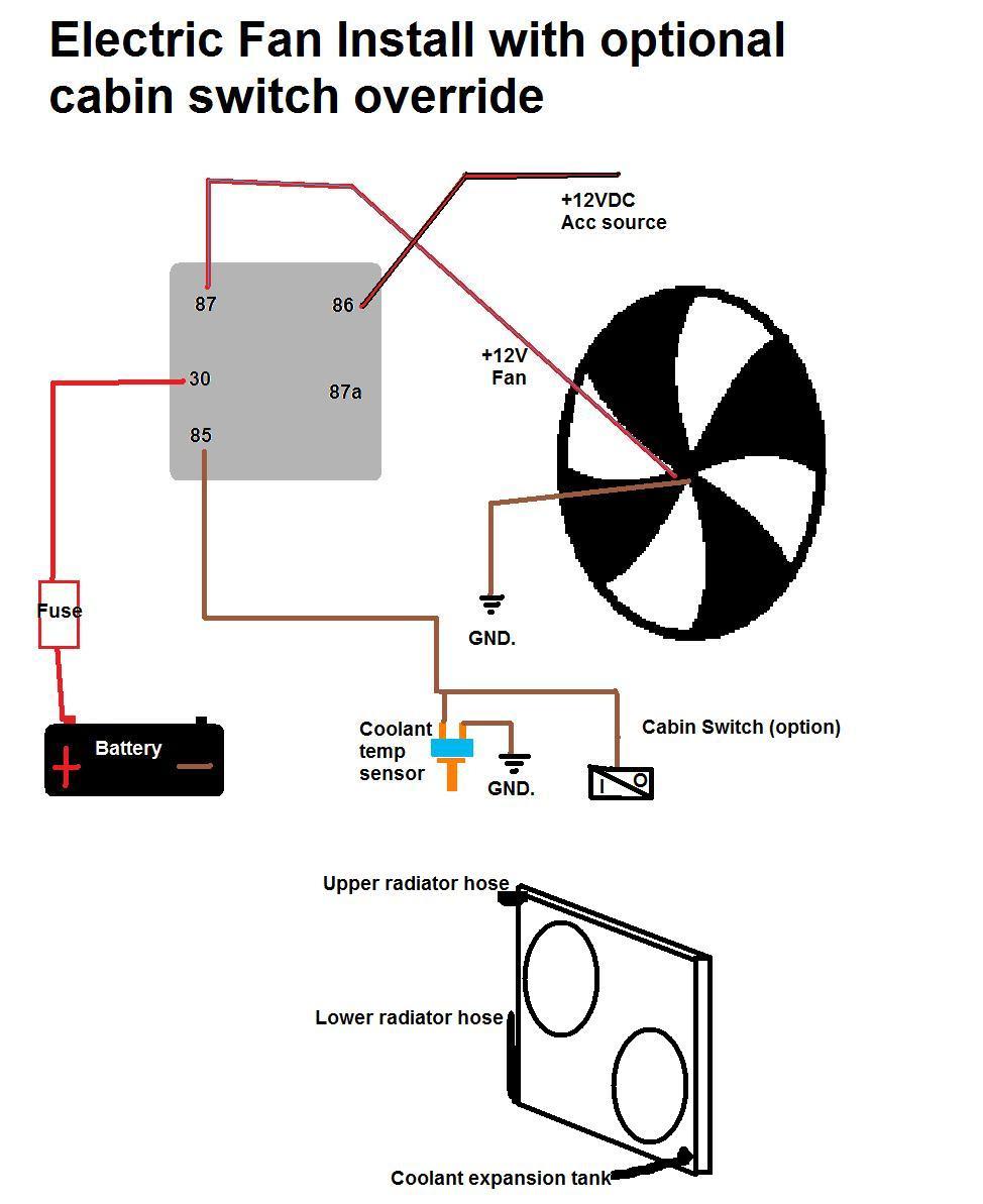 Diagram Spal Electric Fan Wiring Diagram Full Version Hd Quality Wiring Diagram Soft Wiring Media90 It