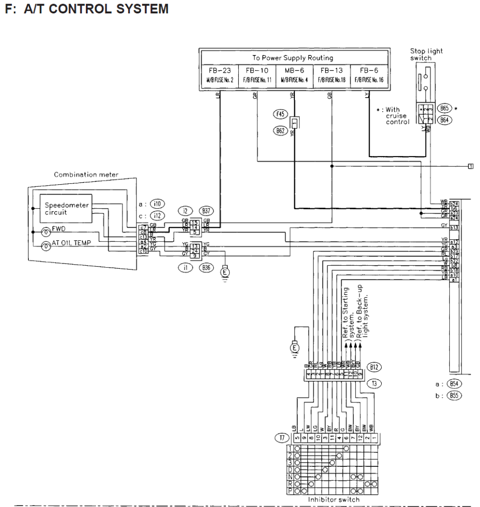 Diagram 2016 Subaru Impreza Wiring Diagram Full Version Hd Quality Wiring Diagram Diagramnickyv Gisbertovalori It