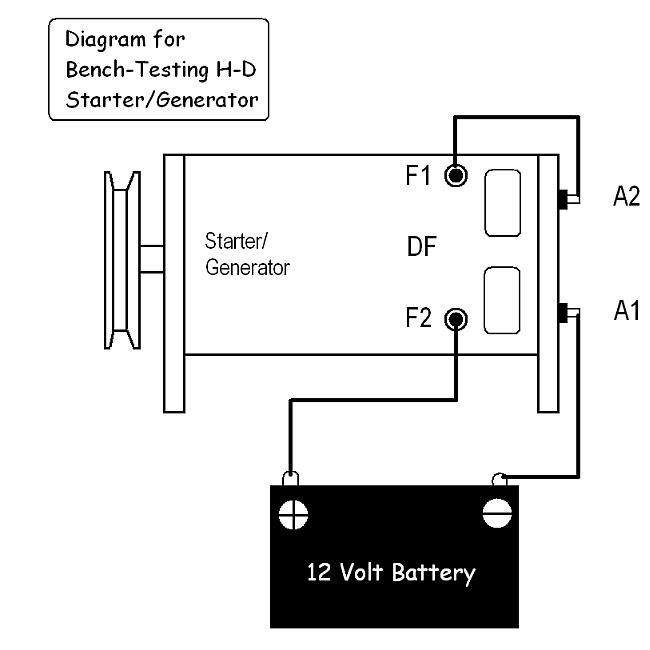 Diagram Gas Club Car Golf Cart Starter Generator Wiring Diagram Full Version Hd Quality Wiring Diagram Lottodiagram1 Unrp Infos Fr