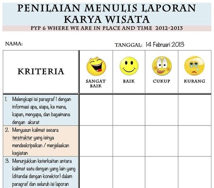 Contoh Tembung Homonim Bahasa Jawa Contoh Basa