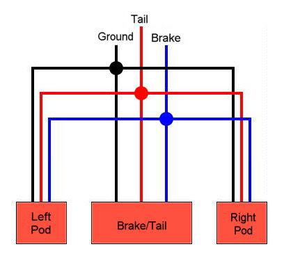 Kawasaki Ninja Tail Light Wiring Diagram Wiring Diagram Log Crop Build Crop Build Superpolobio It