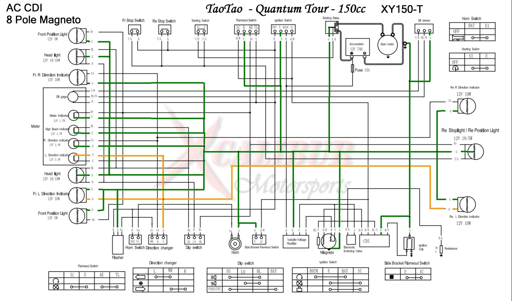 2004 China Scooter Wiring Diagram 95 Ford Explorer Fuse Relay Box Diagram For Wiring Diagram Schematics