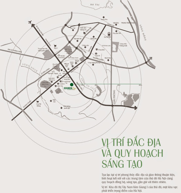 Vị trí dự án Eco Green City