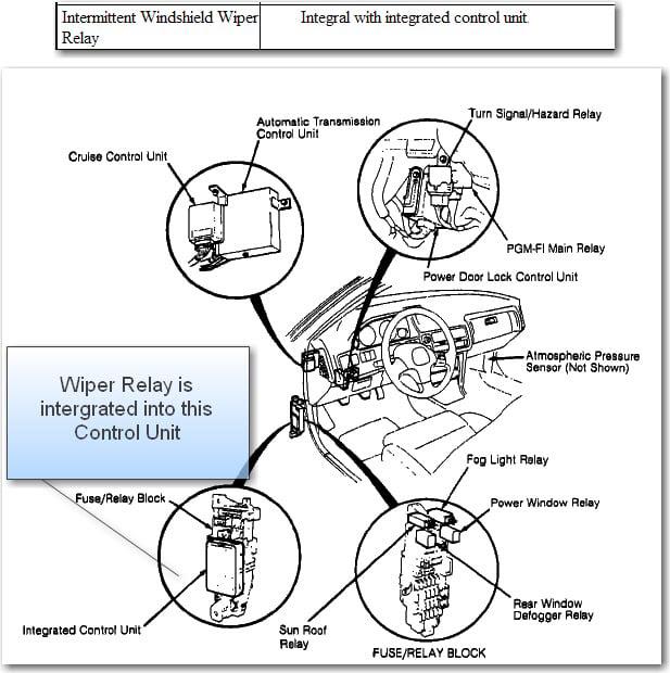 Diagram Fuse Diagram For 1992 Acura Integra Full Version Hd Quality Acura Integra Pindiagramj Museozannato Agnochiampo It