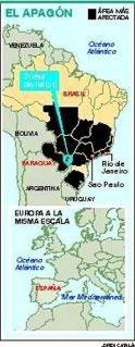 Brazil's Big Blackout