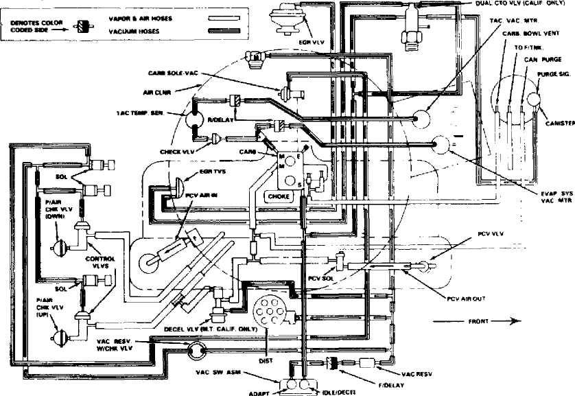 1990 Jeep cherokee vacuum system