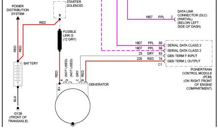 99 Cavalier Headlight Diagram Gota Wiring Diagram