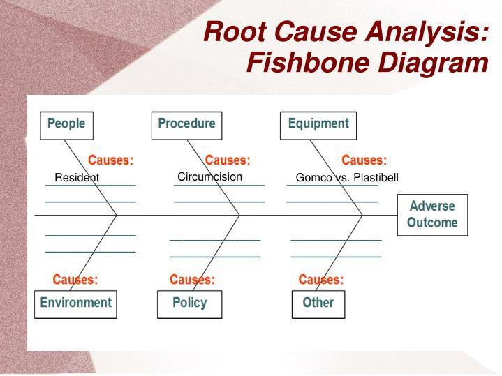 root cause analysis fishbone diagram n