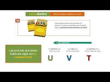 VÍDEO 5 - LA RELACIÓN DE MULTIPLICACIÓN-DIVISIÓN: Resolviendo un problema de multiplicación