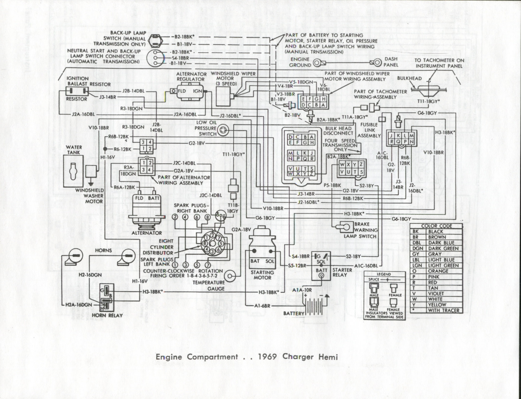 1969 Dodge Charger Wiring Diagram Wiring Diagram Visual Visual Cfcarsnoleggio It