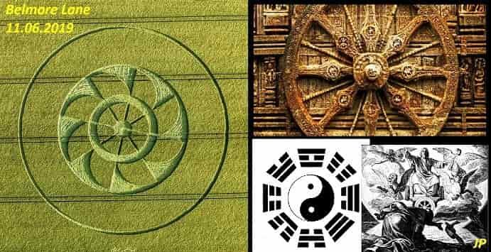 Τι μας Φέρνει ο»Τροχός του Χρόνου» που Εμφανίστηκε στο Ηνωμένο Βασίλειο;