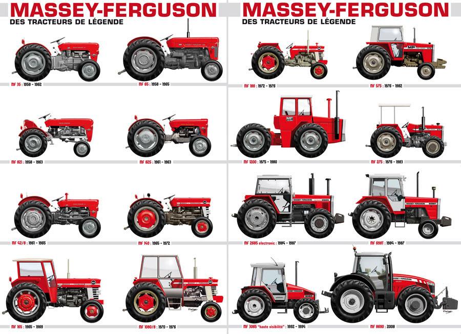 Téléchargement Gratuit Coloriage De Tracteur Massey