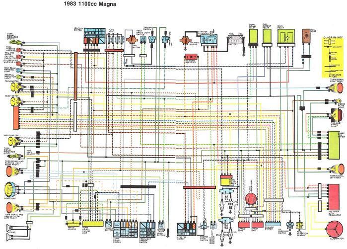 1984 Honda V65 Magna Wiring Diagram