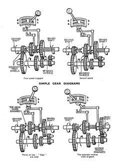 Honda Accord Engine Diagram | Diagrams: Engine parts