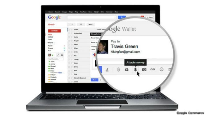 Computadora con gmail