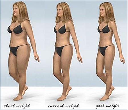как похудеть на 10 кг без возврата